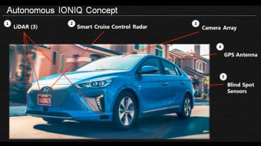Hyundai Ioniq autonomous concept - diagram 4