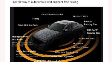Mercedes E-Class tech - safety technology