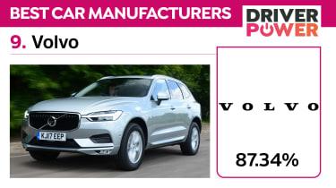 9. Volvo - best car manufacturers