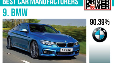 9. BMW - Best car manufacturers 2017