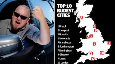 Rudest drivers