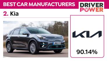 2. Kia - best car manufacturers