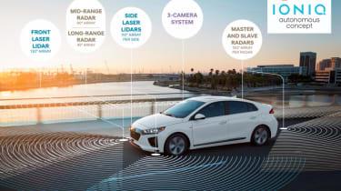 Hyundai Ioniq autonomous concept - diagram