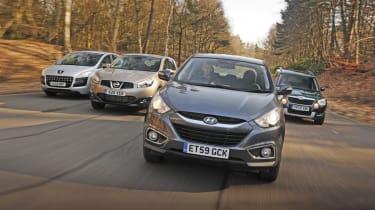 Hyundai ix35 vs. rivals