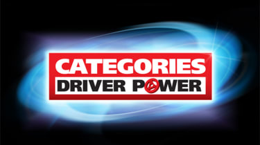 Driver Power 2011 Categories