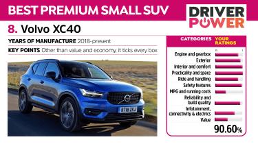 Volvo XC40 - Driver Power 2021