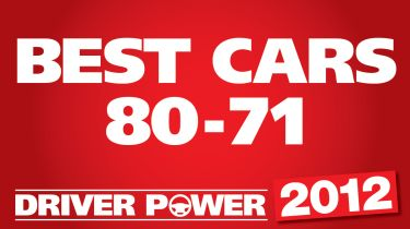 Best cars: 80 to 71