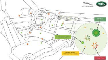 Jaguar Land Rover cabin filtration system