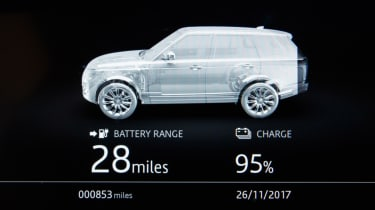 New Range Rover PHEV 2017 review - animation charging