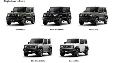 New 2019 Suzuki Jimny front quarter colours