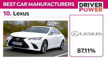 10. Lexus - best car manufacturers