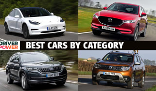 Best category