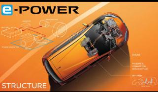 Nissan e-power tech
